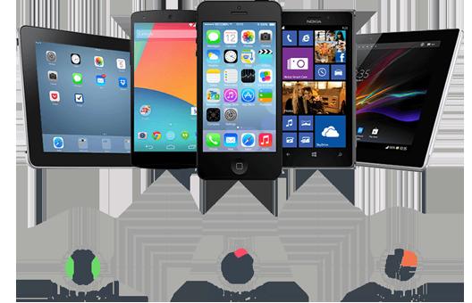 crossplatform-app-development